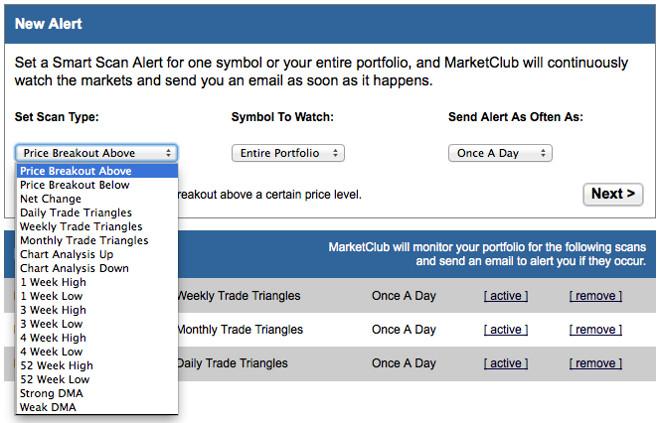 MarketClub's Trade Alerts