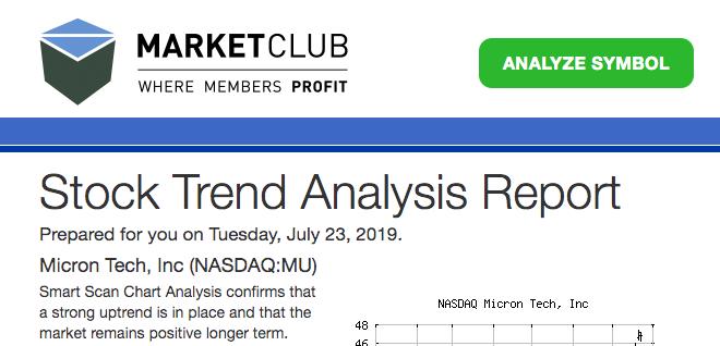 Analysis of Micron Tech, Inc. (MU)
