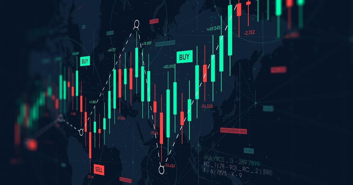 Buy & Sell Chart