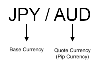 Base & Quote Currency