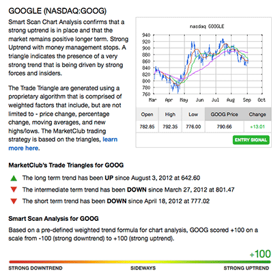 Free Stock Trend Analysis Report